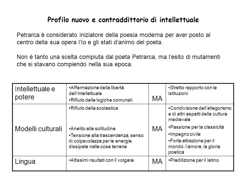 Intellettuale e potere Affermazione della libertà dell'intellettuale Rifiuto delle logiche comunali MA Stretto rapporto con le istituzioni Modelli cul