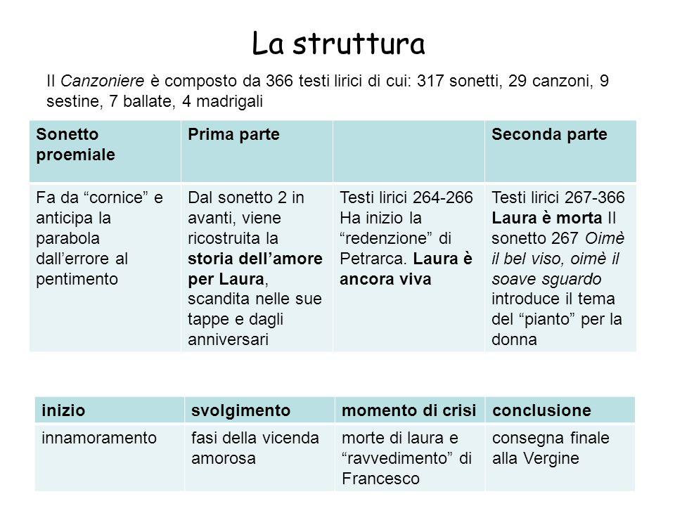 """La struttura Sonetto proemiale Prima parteSeconda parte Fa da """"cornice"""" e anticipa la parabola dall'errore al pentimento Dal sonetto 2 in avanti, vien"""