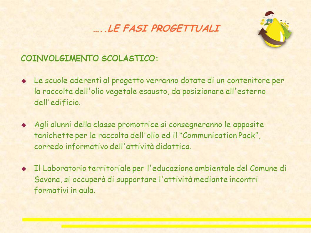 …..LE FASI PROGETTUALI COINVOLGIMENTO SCOLASTICO:  Le scuole aderenti al progetto verranno dotate di un contenitore per la raccolta dell'olio vegetal