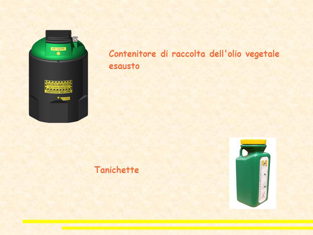 Contenitore di raccolta dell olio vegetale esausto Tanichette