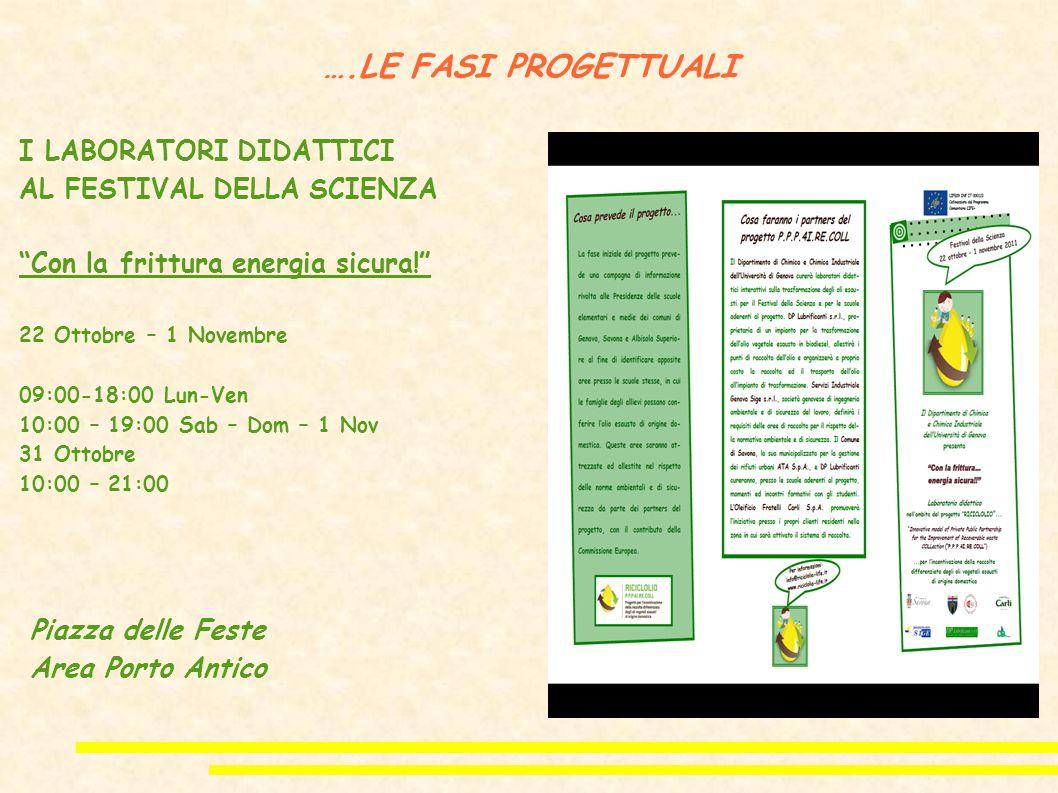 ….LE FASI PROGETTUALI I LABORATORI DIDATTICI AL FESTIVAL DELLA SCIENZA Con la frittura energia sicura! 22 Ottobre – 1 Novembre 09:00-18:00 Lun-Ven 10:00 – 19:00 Sab – Dom – 1 Nov 31 Ottobre 10:00 – 21:00 Piazza delle Feste Area Porto Antico