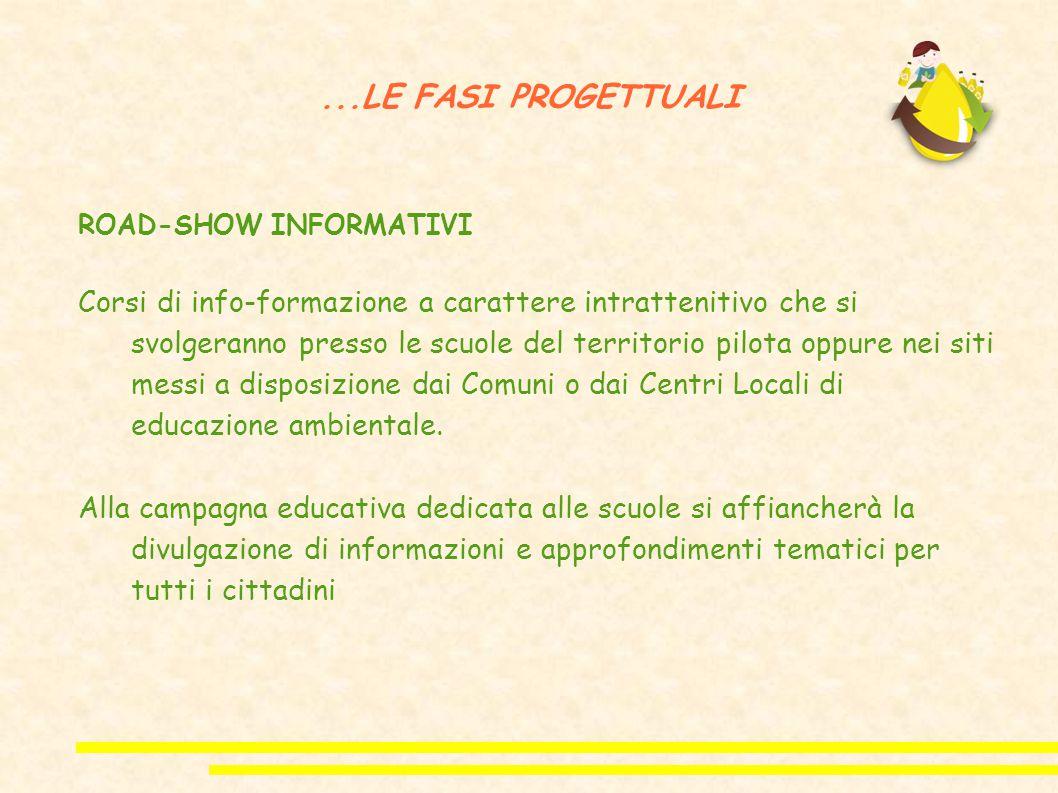 ...LE FASI PROGETTUALI ROAD-SHOW INFORMATIVI Corsi di info-formazione a carattere intrattenitivo che si svolgeranno presso le scuole del territorio pi