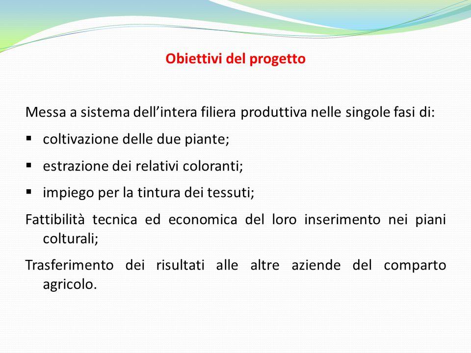 Obiettivi del progetto Messa a sistema dell'intera filiera produttiva nelle singole fasi di:  coltivazione delle due piante;  estrazione dei relativ