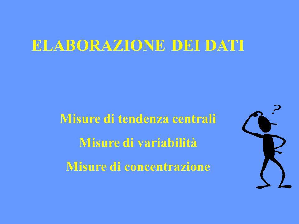 ELABORAZIONE DEI DATI Misure di tendenza centrali Misure di variabilità Misure di concentrazione