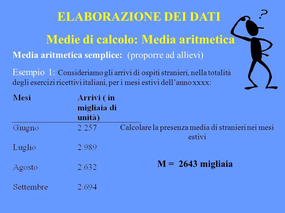 ELABORAZIONE DEI DATI Medie di calcolo: Media aritmetica Media aritmetica semplice: (proporre ad allievi) Esempio 1: Consideriamo gli arrivi di ospiti