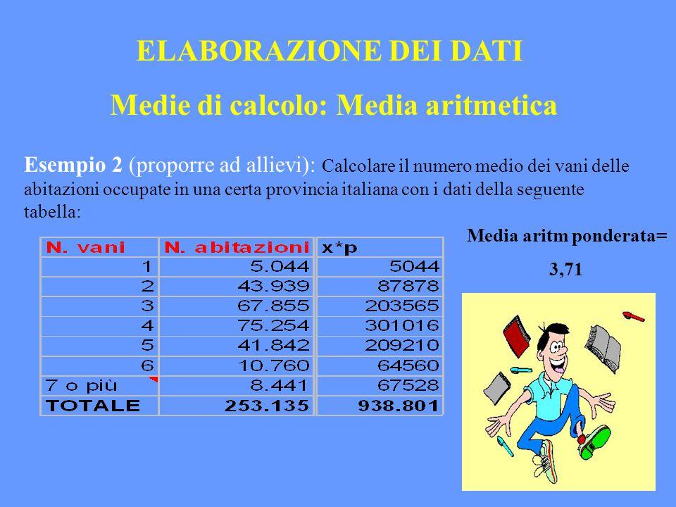 ELABORAZIONE DEI DATI Medie di calcolo: Media aritmetica Esempio 2 (proporre ad allievi): Calcolare il numero medio dei vani delle abitazioni occupate
