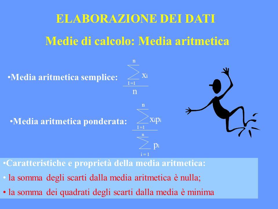 ELABORAZIONE DEI DATI Medie di calcolo: Media aritmetica Media aritmetica semplice: xixi n I =1 n Media aritmetica ponderata: x i p i I =1 n n i = 1 p