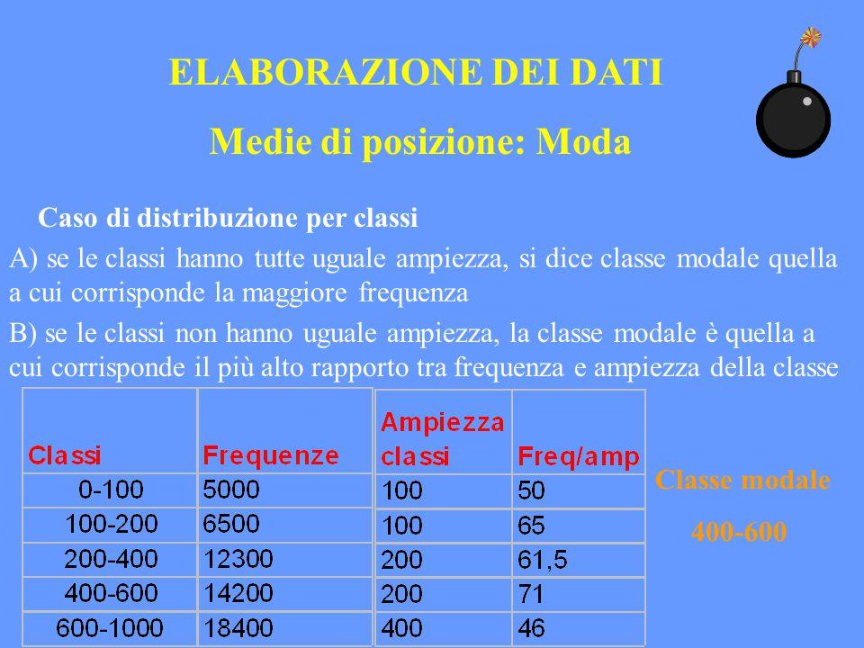 ELABORAZIONE DEI DATI Medie di posizione: Moda Caso di distribuzione per classi A) se le classi hanno tutte uguale ampiezza, si dice classe modale que