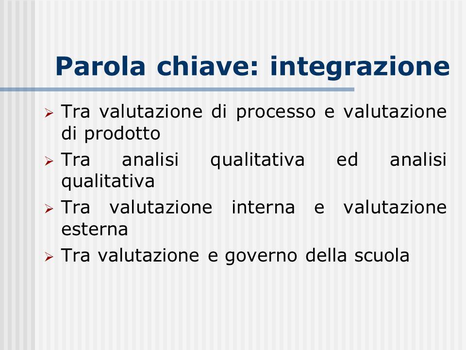 Parola chiave: integrazione  Tra valutazione di processo e valutazione di prodotto  Tra analisi qualitativa ed analisi qualitativa  Tra valutazione interna e valutazione esterna  Tra valutazione e governo della scuola
