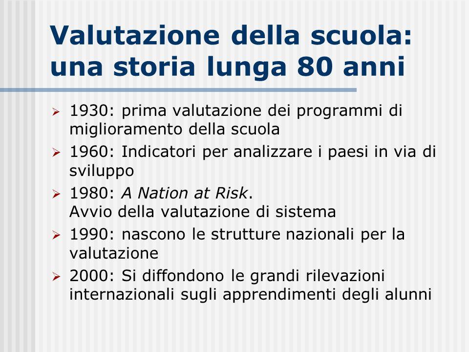 Valutazione della scuola: una storia lunga 80 anni  1930: prima valutazione dei programmi di miglioramento della scuola  1960: Indicatori per analizzare i paesi in via di sviluppo  1980: A Nation at Risk.