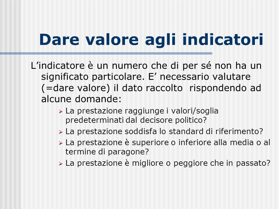 Dare valore agli indicatori L'indicatore è un numero che di per sé non ha un significato particolare.