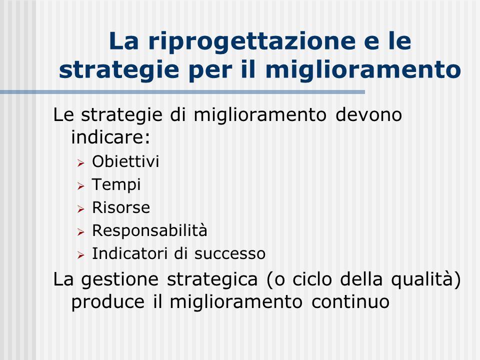 La riprogettazione e le strategie per il miglioramento Le strategie di miglioramento devono indicare:  Obiettivi  Tempi  Risorse  Responsabilità  Indicatori di successo La gestione strategica (o ciclo della qualità) produce il miglioramento continuo