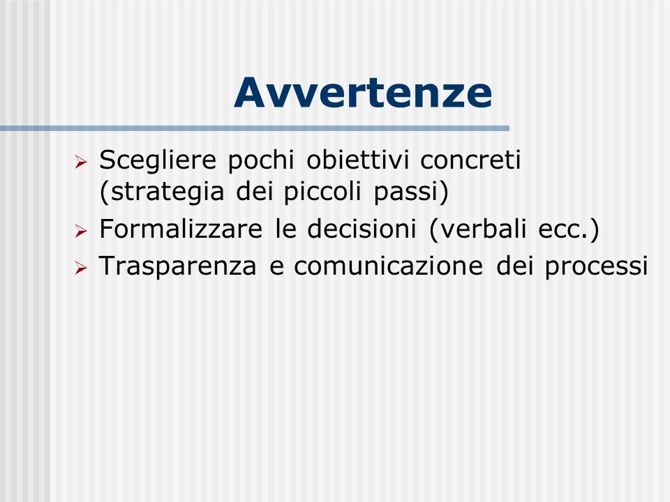 Avvertenze  Scegliere pochi obiettivi concreti (strategia dei piccoli passi)  Formalizzare le decisioni (verbali ecc.)  Trasparenza e comunicazione dei processi