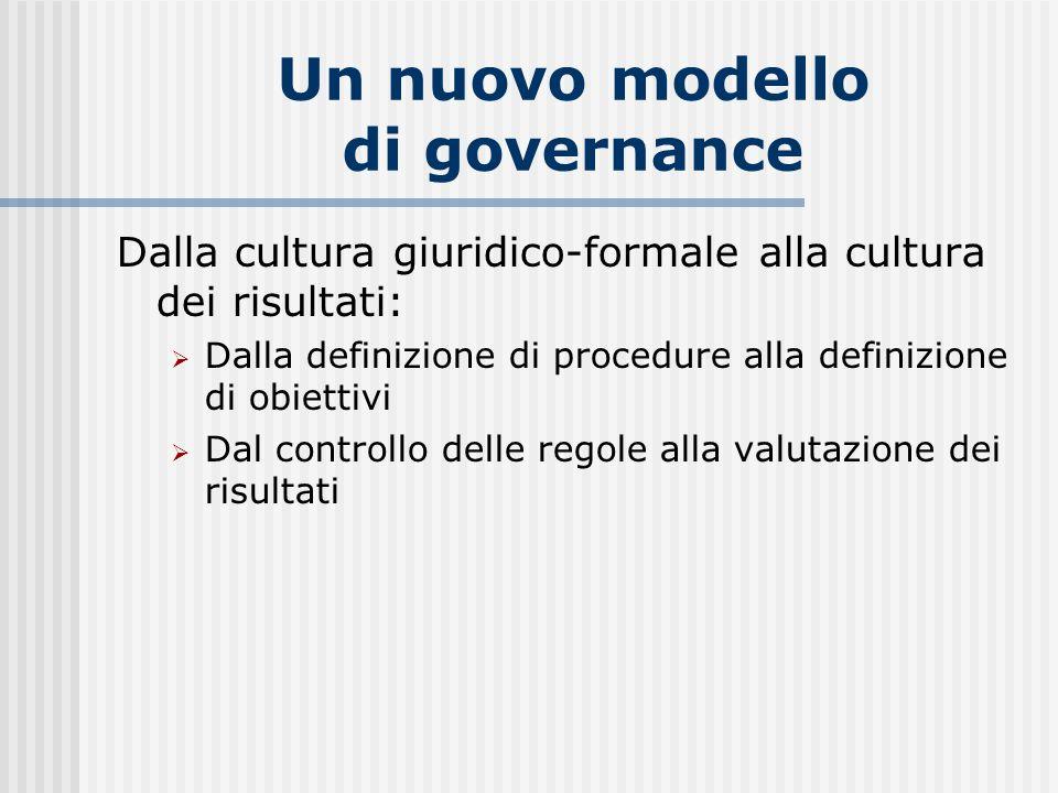 Un nuovo modello di governance Dalla cultura giuridico-formale alla cultura dei risultati:  Dalla definizione di procedure alla definizione di obiettivi  Dal controllo delle regole alla valutazione dei risultati