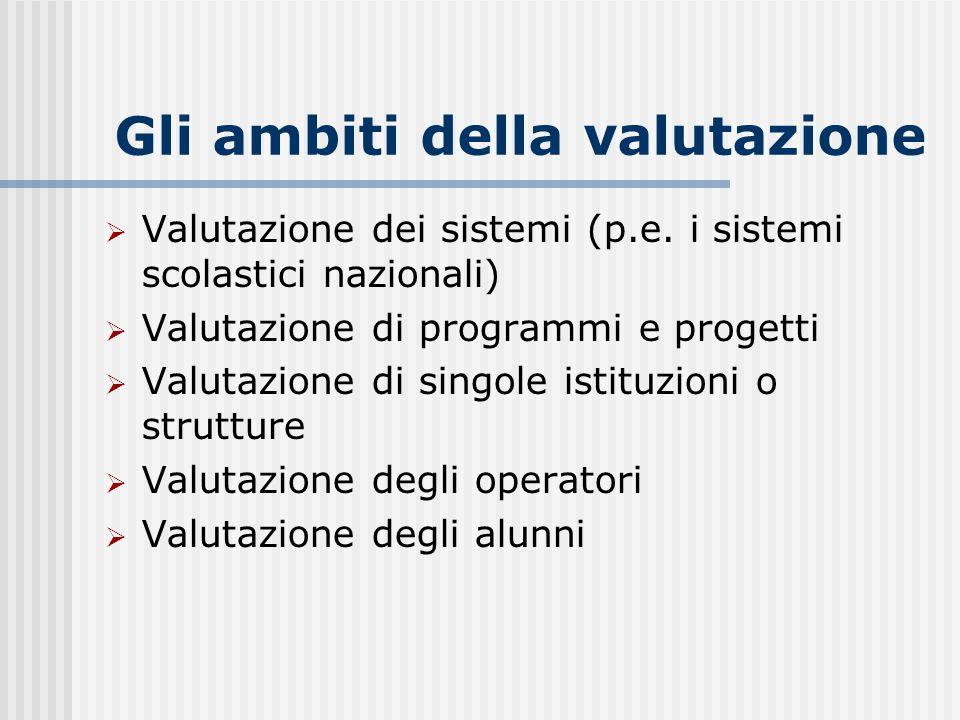 Gli ambiti della valutazione  Valutazione dei sistemi (p.e.