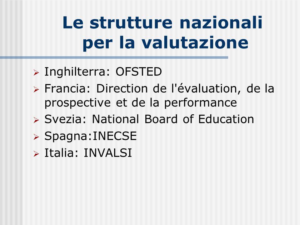 Il ruolo degli indicatori Punto di partenza necessario ma non sufficiente di ogni analisi quantitativa e qualitativa  Descrizione  Confronto  Benchmarking  Definizione dell'obiettivo