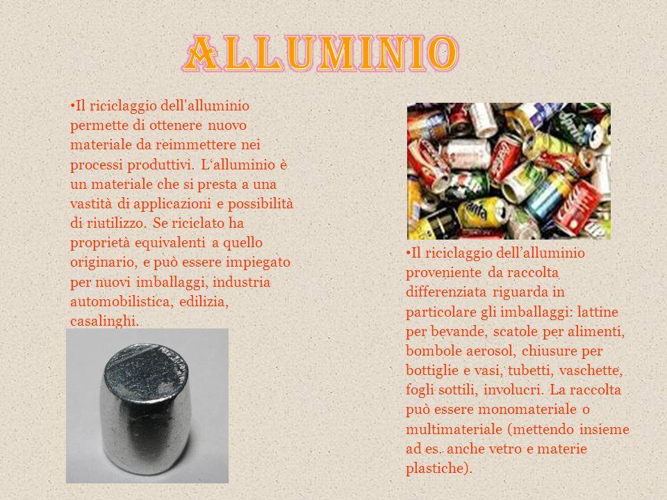 Il riciclaggio dell alluminio permette di ottenere nuovo materiale da reimmettere nei processi produttivi.