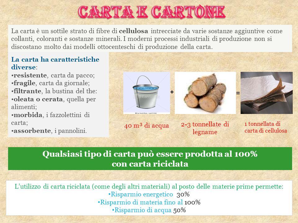 40 m³ di acqua 2-3 tonnellate di legname L'utilizzo di carta riciclata (come degli altri materiali) al posto delle materie prime permette: Risparmio e