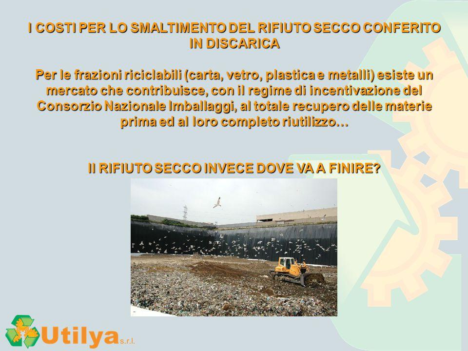 I COSTI PER LO SMALTIMENTO DEL RIFIUTO SECCO CONFERITO IN DISCARICA Per le frazioni riciclabili (carta, vetro, plastica e metalli) esiste un mercato c