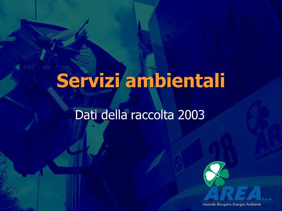 Servizi ambientali Dati della raccolta 2003
