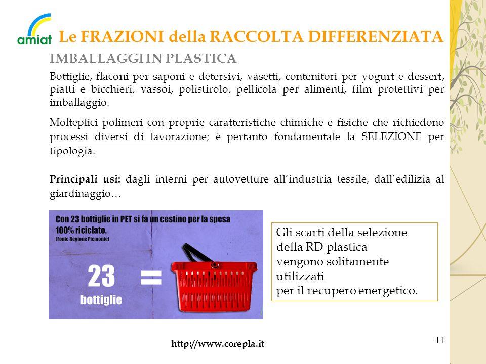 11 Le FRAZIONI della RACCOLTA DIFFERENZIATA IMBALLAGGI IN PLASTICA Bottiglie, flaconi per saponi e detersivi, vasetti, contenitori per yogurt e desser