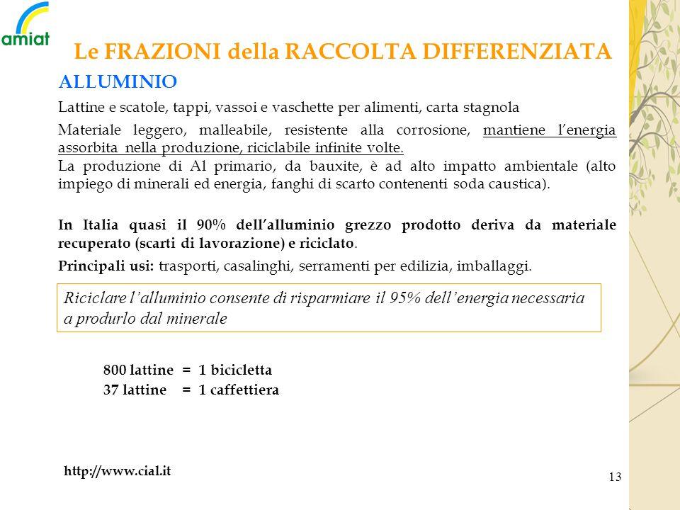 13 Le FRAZIONI della RACCOLTA DIFFERENZIATA ALLUMINIO Lattine e scatole, tappi, vassoi e vaschette per alimenti, carta stagnola Materiale leggero, mal