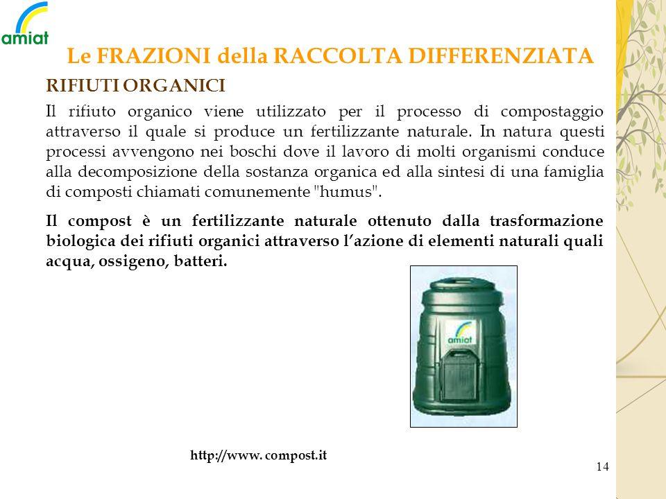 14 Le FRAZIONI della RACCOLTA DIFFERENZIATA RIFIUTI ORGANICI Il rifiuto organico viene utilizzato per il processo di compostaggio attraverso il quale
