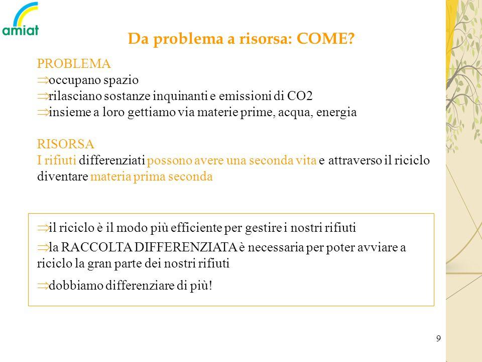 9 PROBLEMA  occupano spazio  rilasciano sostanze inquinanti e emissioni di CO2  insieme a loro gettiamo via materie prime, acqua, energia RISORSA I