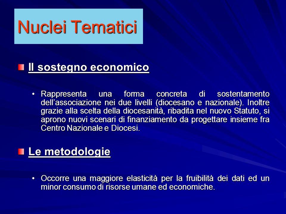 Nuclei Tematici Il sostegno economico Rappresenta una forma concreta di sostentamento dell'associazione nei due livelli (diocesano e nazionale).