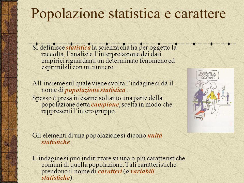 Popolazione statistica e carattere Si definisce statistica la scienza cha ha per oggetto la raccolta, l'analisi e l'interpretazione dei dati empirici riguardanti un determinato fenomeno ed esprimibili con un numero.