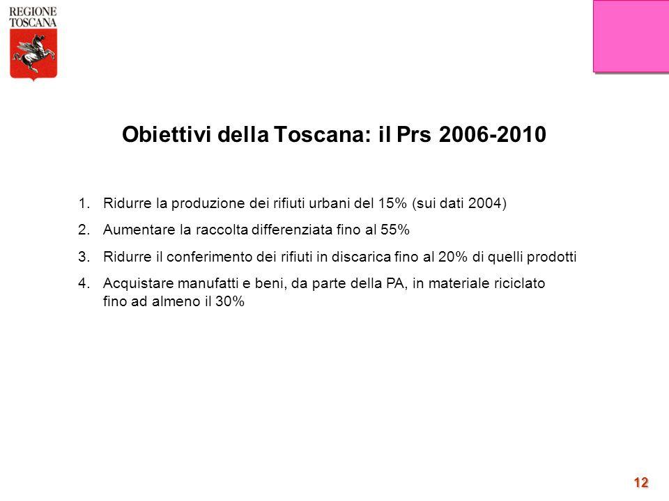 12 12 Obiettivi della Toscana: il Prs 2006-2010 1.Ridurre la produzione dei rifiuti urbani del 15% (sui dati 2004) 2.Aumentare la raccolta differenzia