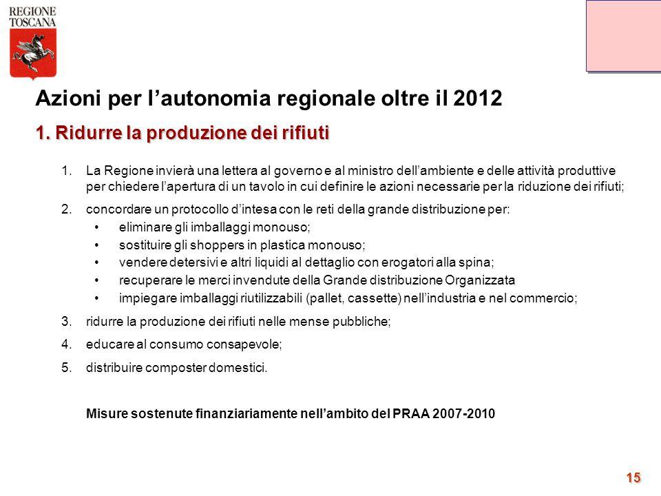 15 15 Azioni per l'autonomia regionale oltre il 2012 1.La Regione invierà una lettera al governo e al ministro dell'ambiente e delle attività produtti