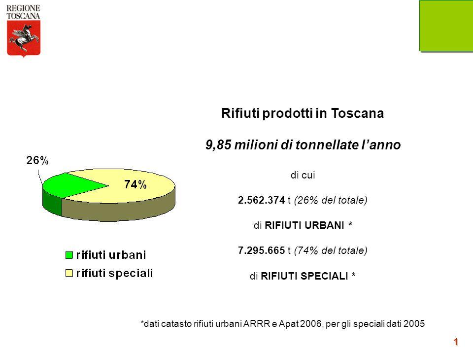 1 Rifiuti prodotti in Toscana 9,85 milioni di tonnellate l'anno di cui 2.562.374 t (26% del totale) di RIFIUTI URBANI * 7.295.665 t (74% del totale) d