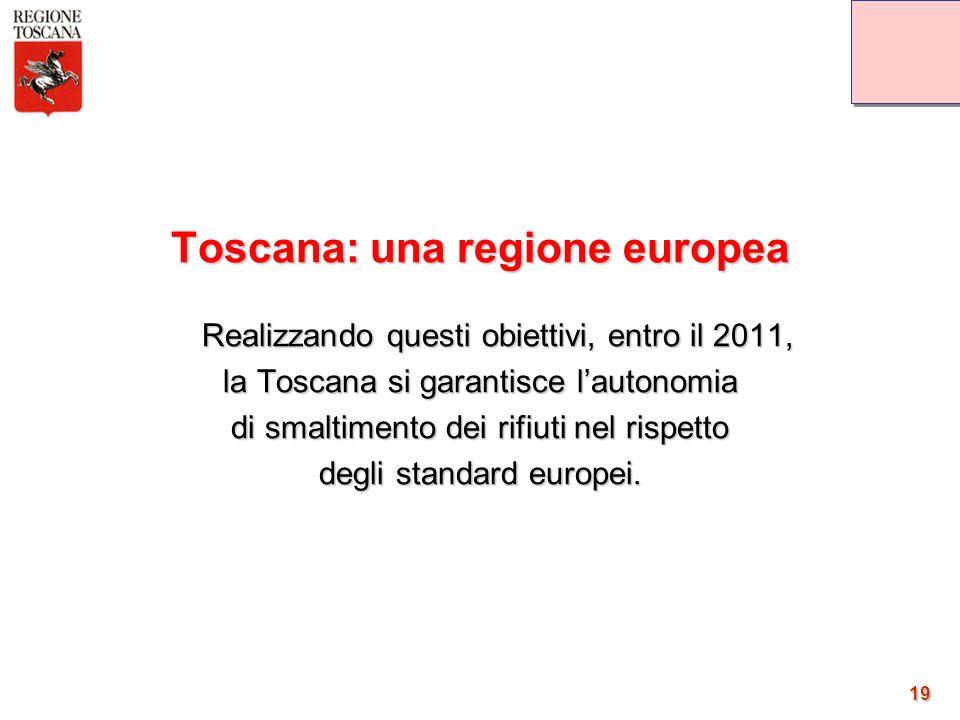 19 19 Toscana: una regione europea Realizzando questi obiettivi, entro il 2011, la Toscana si garantisce l'autonomia di smaltimento dei rifiuti nel ri