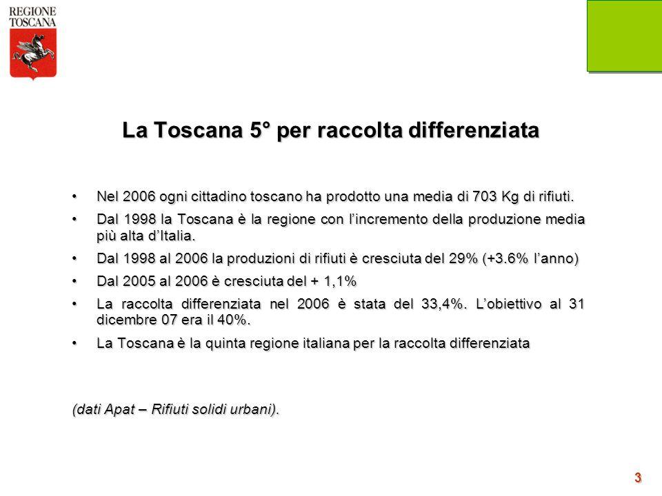 3 La Toscana 5° per raccolta differenziata Nel 2006 ogni cittadino toscano ha prodotto una media di 703 Kg di rifiuti.Nel 2006 ogni cittadino toscano