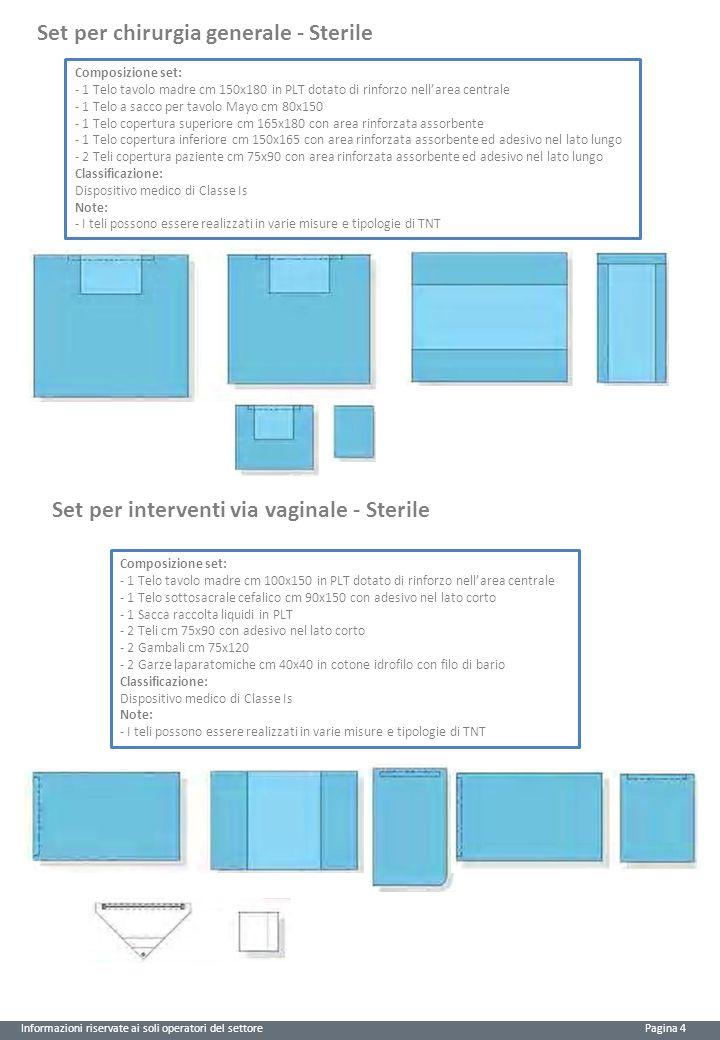 Informazioni riservate ai soli operatori del settore Pagina 4 Set per chirurgia generale - Sterile Composizione set: - 1 Telo tavolo madre cm 150x180