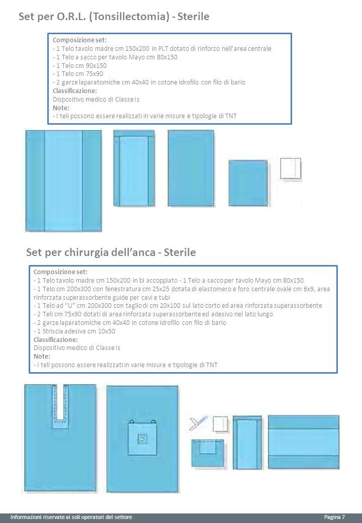 Informazioni riservate ai soli operatori del settore Pagina 7 Set per O.R.L. (Tonsillectomia) - Sterile Composizione set: - 1 Telo tavolo madre cm 150