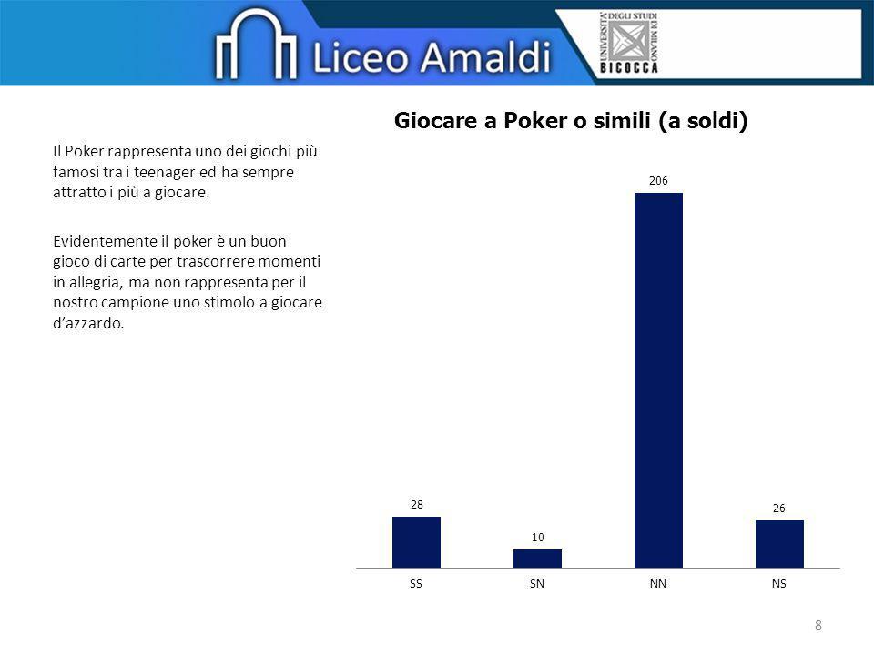 Il Poker rappresenta uno dei giochi più famosi tra i teenager ed ha sempre attratto i più a giocare. Evidentemente il poker è un buon gioco di carte p