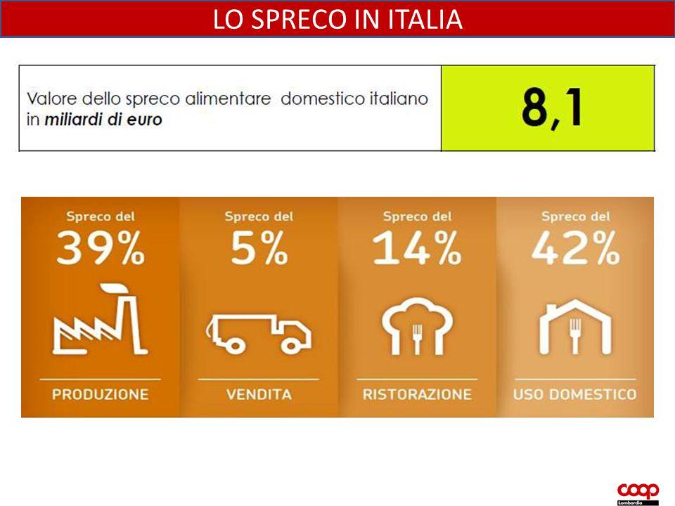 LO SPRECO IN ITALIA