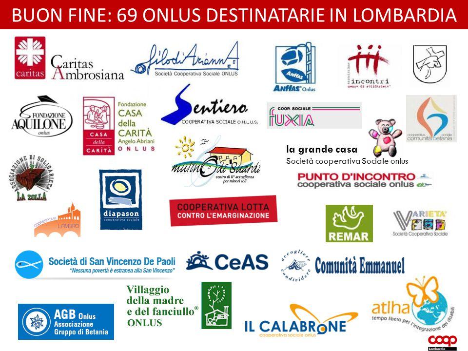 BUON FINE: 69 ONLUS DESTINATARIE IN LOMBARDIA la grande casa Società cooperativa Sociale onlus