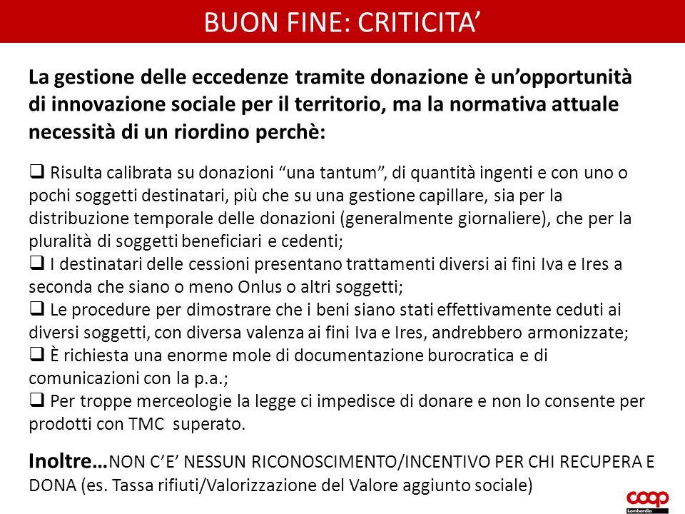 BUON FINE: CRITICITA' La gestione delle eccedenze tramite donazione è un'opportunità di innovazione sociale per il territorio, ma la normativa attuale
