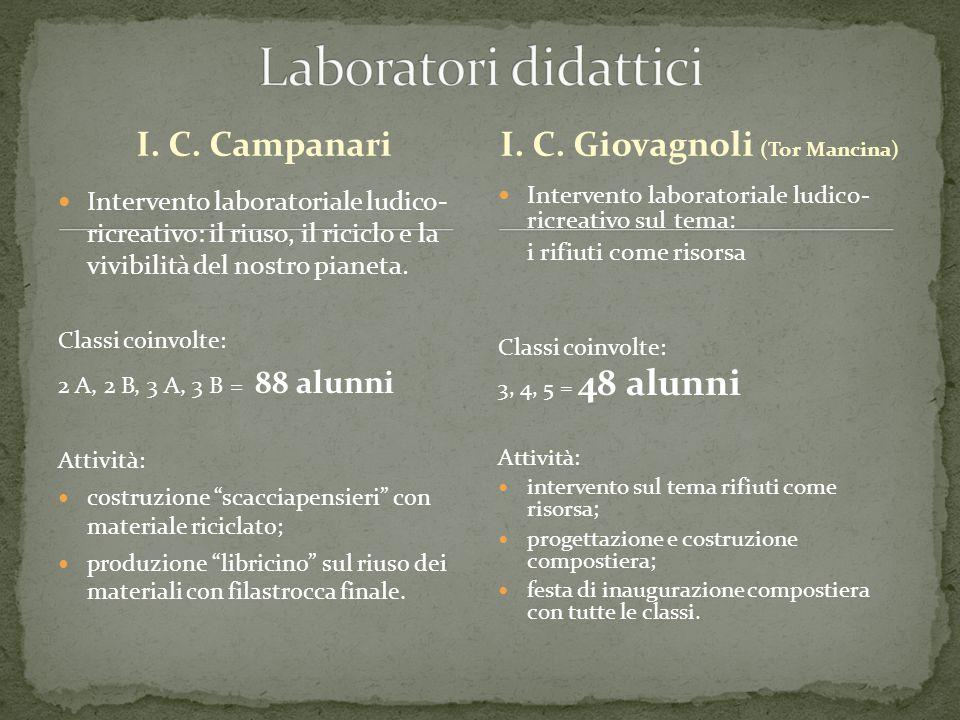 I. C. Campanari Intervento laboratoriale ludico- ricreativo: il riuso, il riciclo e la vivibilità del nostro pianeta. Classi coinvolte: 2 A, 2 B, 3 A,