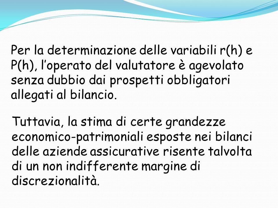 Per la determinazione delle variabili r(h) e P(h), l'operato del valutatore è agevolato senza dubbio dai prospetti obbligatori allegati al bilancio. T