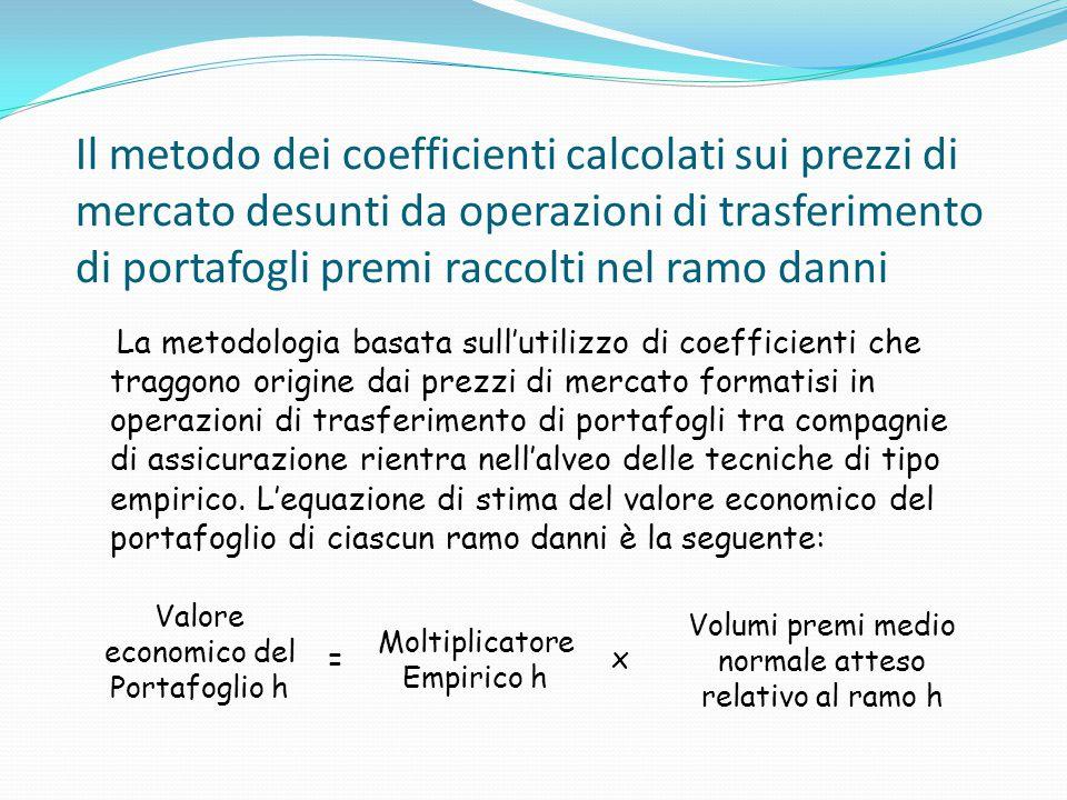 Il metodo dei coefficienti calcolati sui prezzi di mercato desunti da operazioni di trasferimento di portafogli premi raccolti nel ramo danni Valore e
