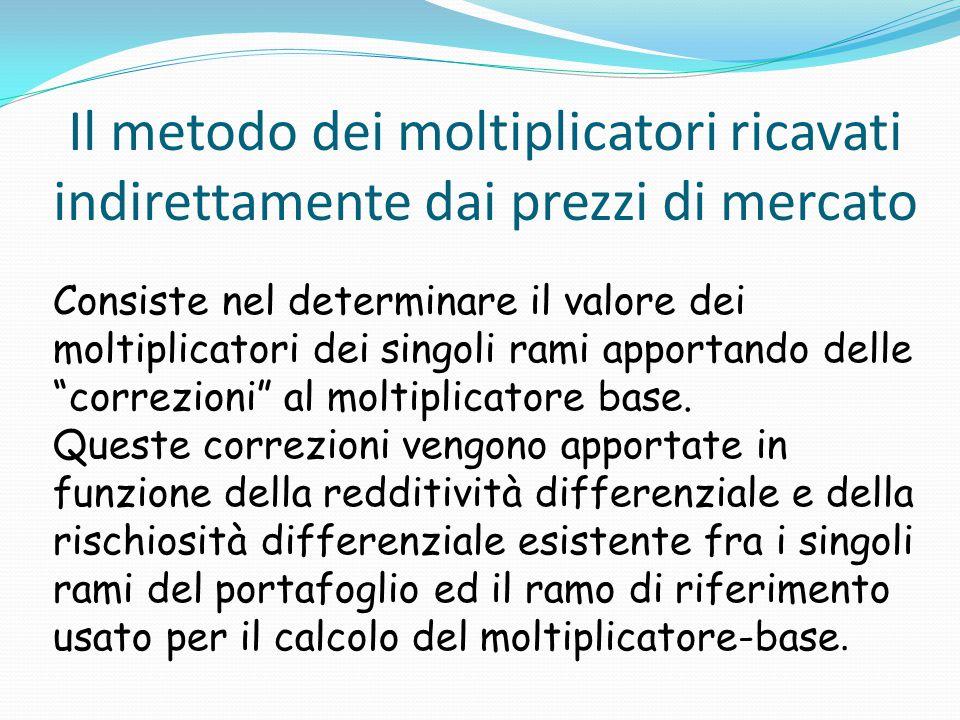 """Consiste nel determinare il valore dei moltiplicatori dei singoli rami apportando delle """"correzioni"""" al moltiplicatore base. Queste correzioni vengono"""