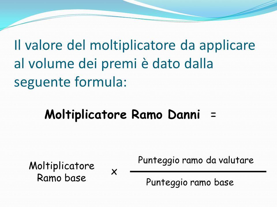 Il valore del moltiplicatore da applicare al volume dei premi è dato dalla seguente formula: Moltiplicatore Ramo Danni= Moltiplicatore Ramo base x Pun