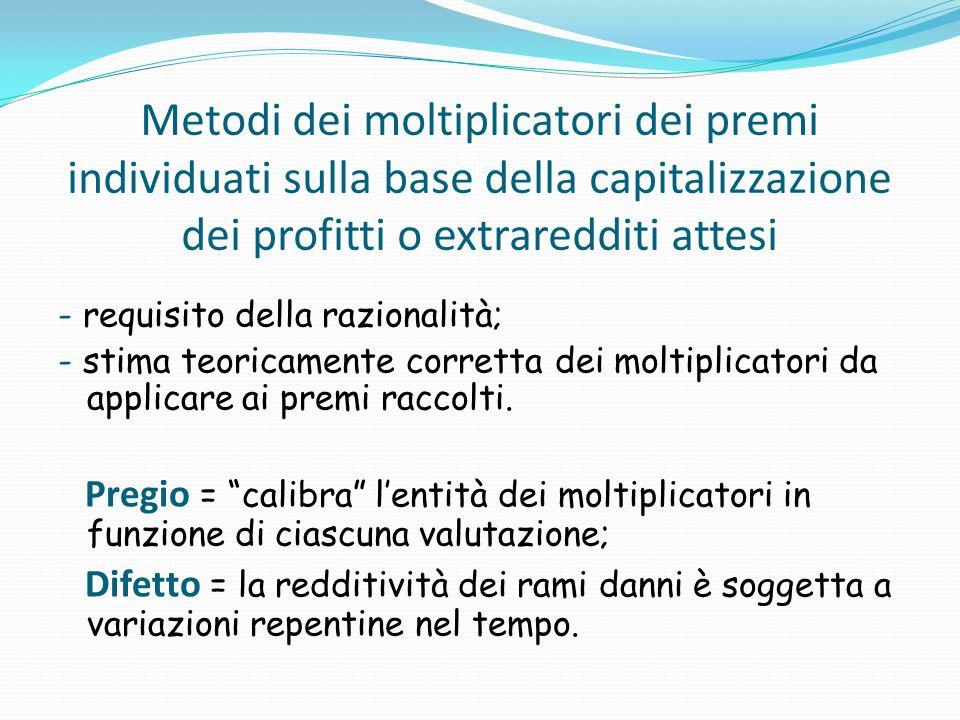 Metodi dei moltiplicatori dei premi individuati sulla base della capitalizzazione dei profitti o extraredditi attesi - requisito della razionalità; -