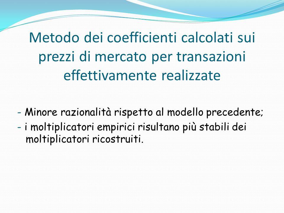 Metodo dei coefficienti calcolati sui prezzi di mercato per transazioni effettivamente realizzate - Minore razionalità rispetto al modello precedente;