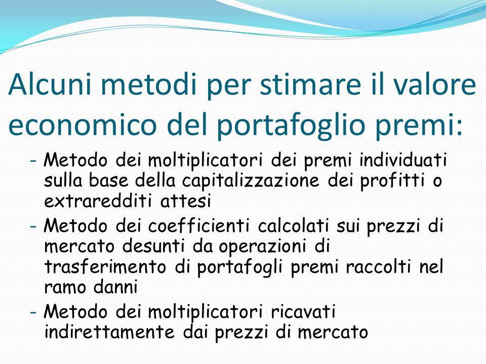 Alcuni metodi per stimare il valore economico del portafoglio premi: - Metodo dei moltiplicatori dei premi individuati sulla base della capitalizzazio