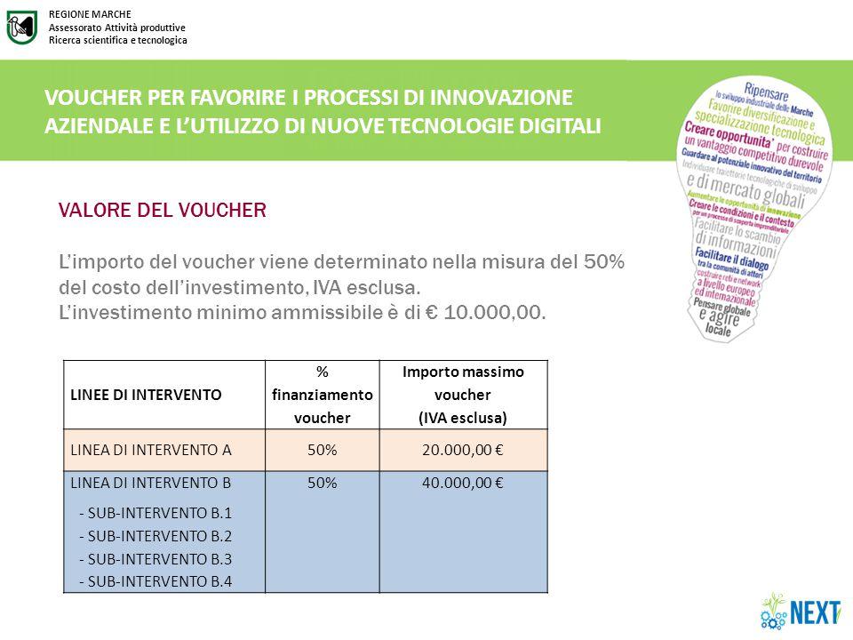 REGIONE MARCHE Assessorato Attività produttive Ricerca scientifica e tecnologica VALORE DEL VOUCHER L'importo del voucher viene determinato nella misura del 50% del costo dell'investimento, IVA esclusa.